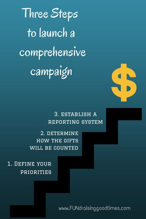 "Three Steps to comprehensive Campaign, an acquaintance blurted out, ""comprehensive campaigns are nothing but a con game."" Three steps to ensure your campaign meets its goals"
